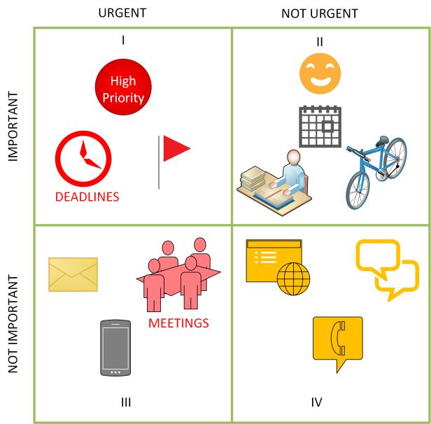timemanagementquadrant